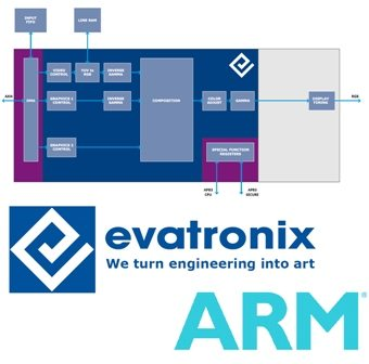 Evatronix launches display processor based on latest ARM